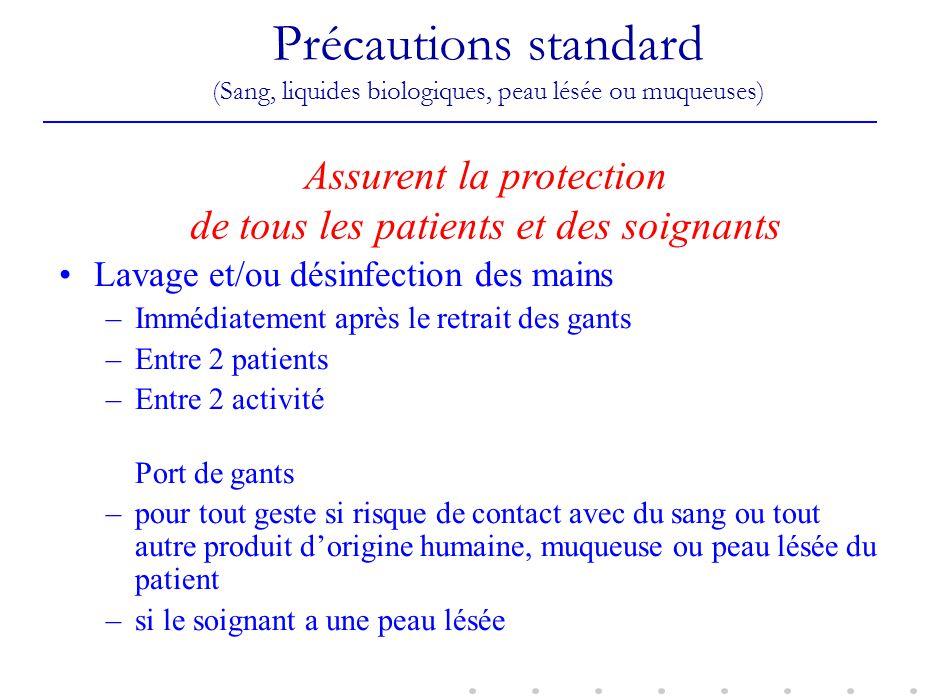 Précautions standard (Sang, liquides biologiques, peau lésée ou muqueuses) Lavage et/ou désinfection des mains –Immédiatement après le retrait des gan