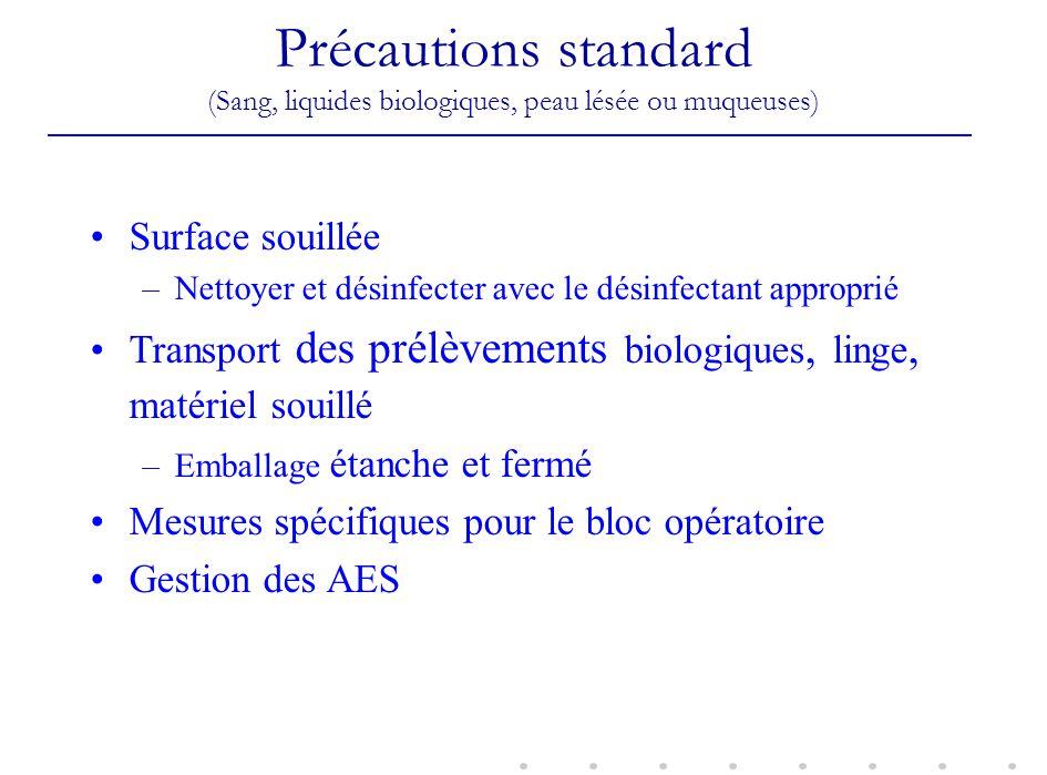 Précautions standard (Sang, liquides biologiques, peau lésée ou muqueuses) Surface souillée –Nettoyer et désinfecter avec le désinfectant approprié Tr