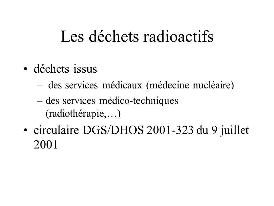 Les déchets radioactifs déchets issus – des services médicaux (médecine nucléaire) –des services médico-techniques (radiothérapie,…) circulaire DGS/DHOS 2001-323 du 9 juillet 2001