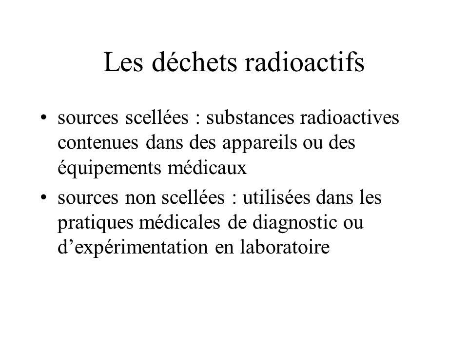 Les déchets radioactifs sources scellées : substances radioactives contenues dans des appareils ou des équipements médicaux sources non scellées : utilisées dans les pratiques médicales de diagnostic ou dexpérimentation en laboratoire