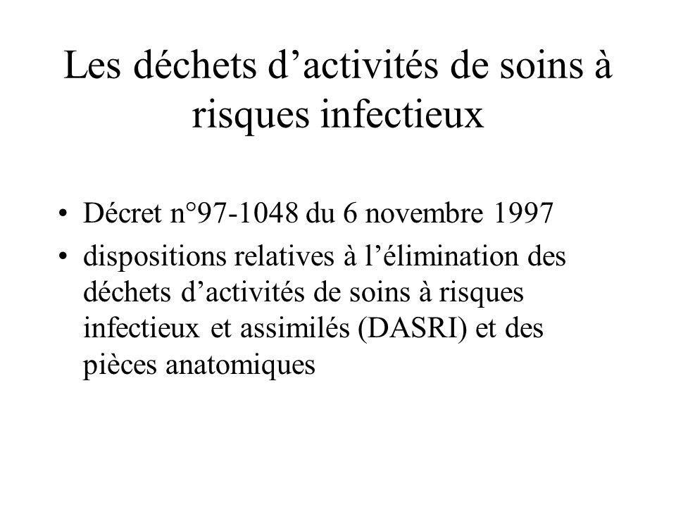 Les déchets dactivités de soins à risques infectieux Décret n°97-1048 du 6 novembre 1997 dispositions relatives à lélimination des déchets dactivités de soins à risques infectieux et assimilés (DASRI) et des pièces anatomiques