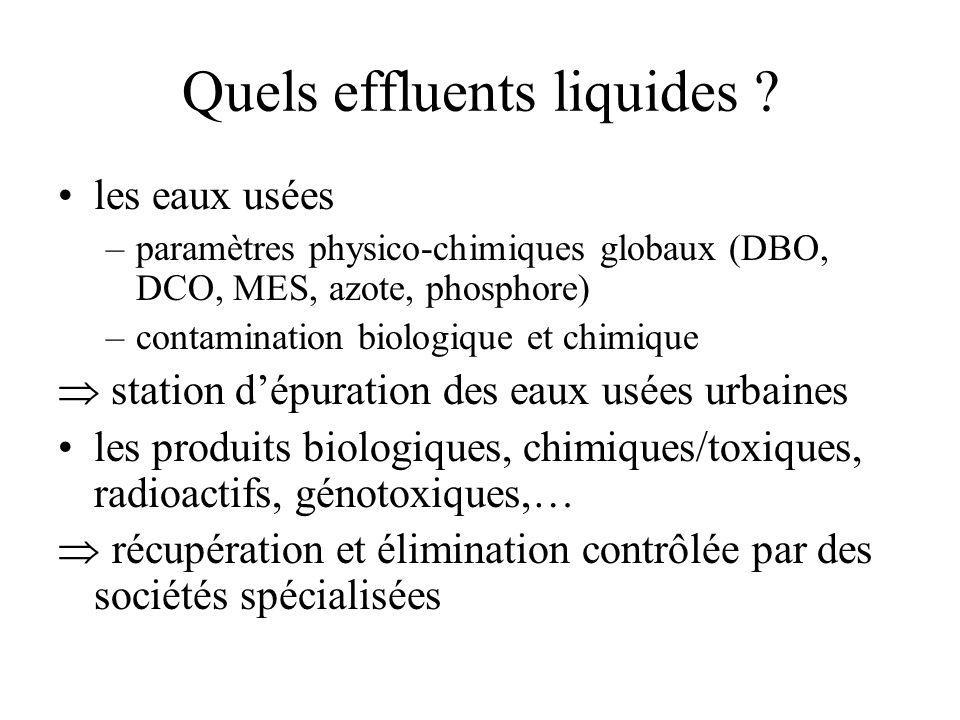 Quels effluents liquides .