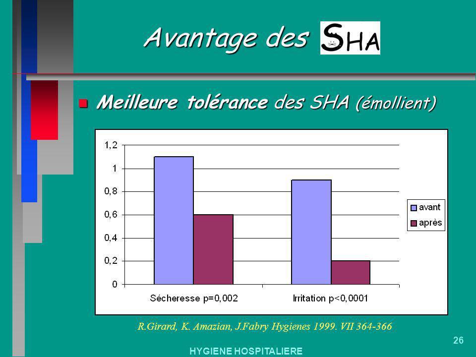 HYGIENE HOSPITALIERE 26 Avantage des n Meilleure tolérance des SHA (émollient) R.Girard, K. Amazian, J.Fabry Hygienes 1999. VII 364-366