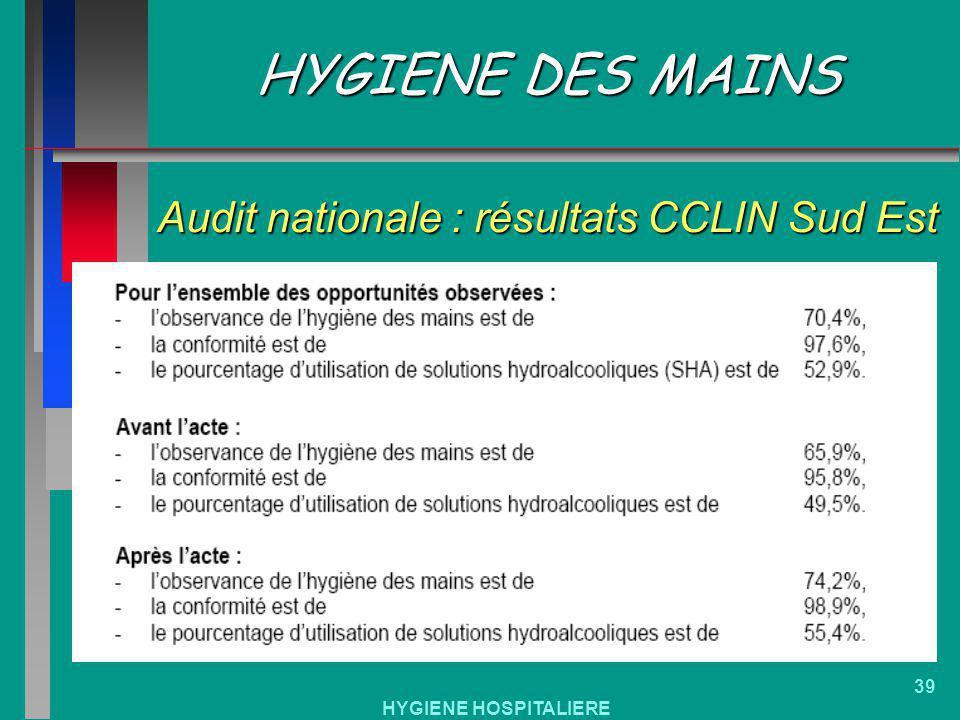 HYGIENE HOSPITALIERE 39 HYGIENE DES MAINS Audit nationale : résultats CCLIN Sud Est