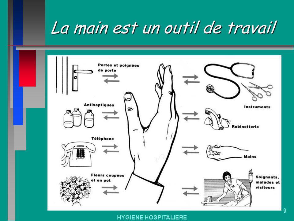 HYGIENE HOSPITALIERE 10 La main ne doit pas devenir le transport en commun des germes