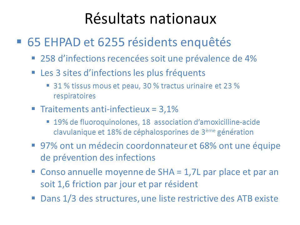 Quelques résultats Résultats Réuniondifférences Nationales NombrePourcentageNombrepourcentage EHPAD433%650,6% Résidents enquêtés37540%62550,9% Infections recensées61,6%2584% Tractus urinaire230% Peau et tissus mous231% respiratoires123% ORL1 Traitement anti-infectieux51,31963,1 Médecin coordonnateur4100%6397% Équipe de prévention4100%4468% Conso annuelle moyenne des SHA par place 1,8L1,7L Friction par jour et par résident 1,71,6 Liste restrictive des ATB250%1929%