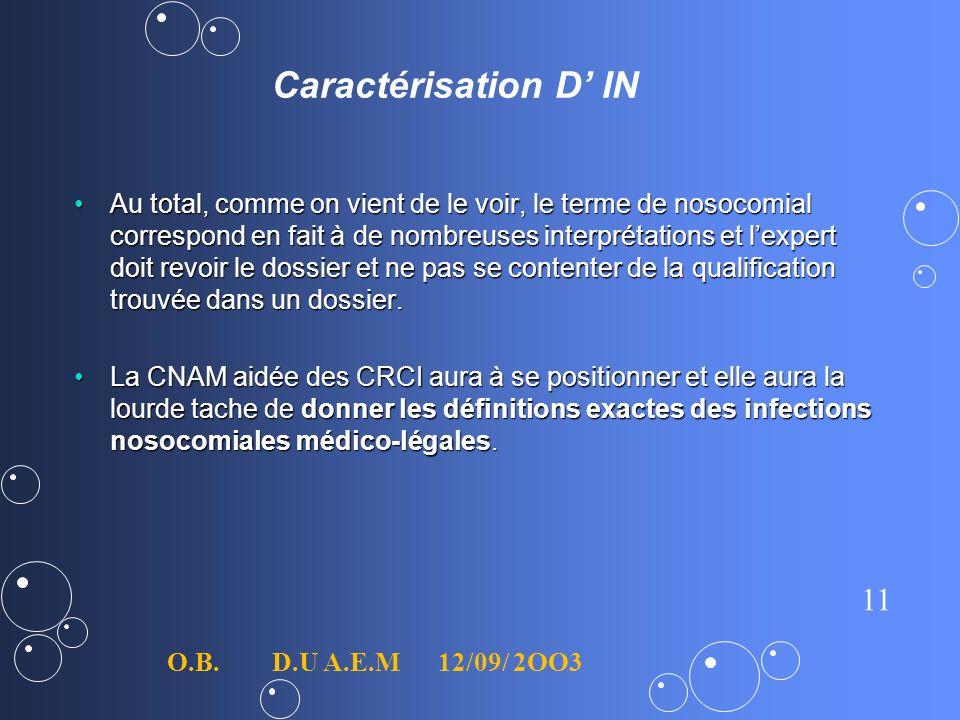 11 Caractérisation D IN Au total, comme on vient de le voir, le terme de nosocomial correspond en fait à de nombreuses interprétations et lexpert doit