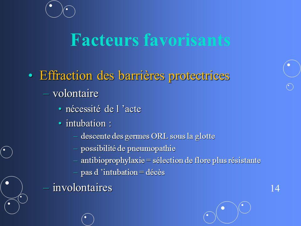 14 Facteurs favorisants Effraction des barrières protectricesEffraction des barrières protectrices –volontaire nécessité de l actenécessité de l acte
