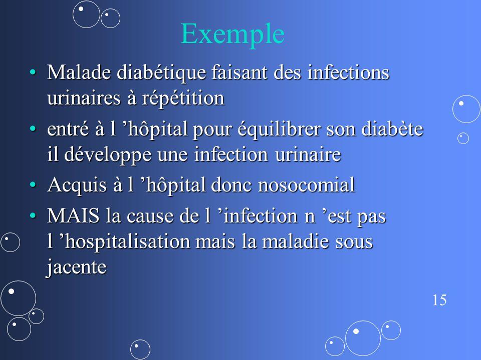 15 Exemple Malade diabétique faisant des infections urinaires à répétitionMalade diabétique faisant des infections urinaires à répétition entré à l hô