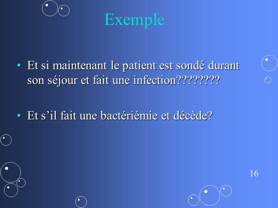 16 Exemple Et si maintenant le patient est sondé durant son séjour et fait une infection Et si maintenant le patient est sondé durant son séjour et fait une infection .