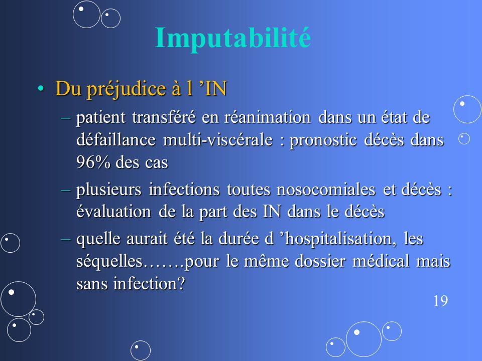 19 Imputabilité Du préjudice à l INDu préjudice à l IN –patient transféré en réanimation dans un état de défaillance multi-viscérale : pronostic décès