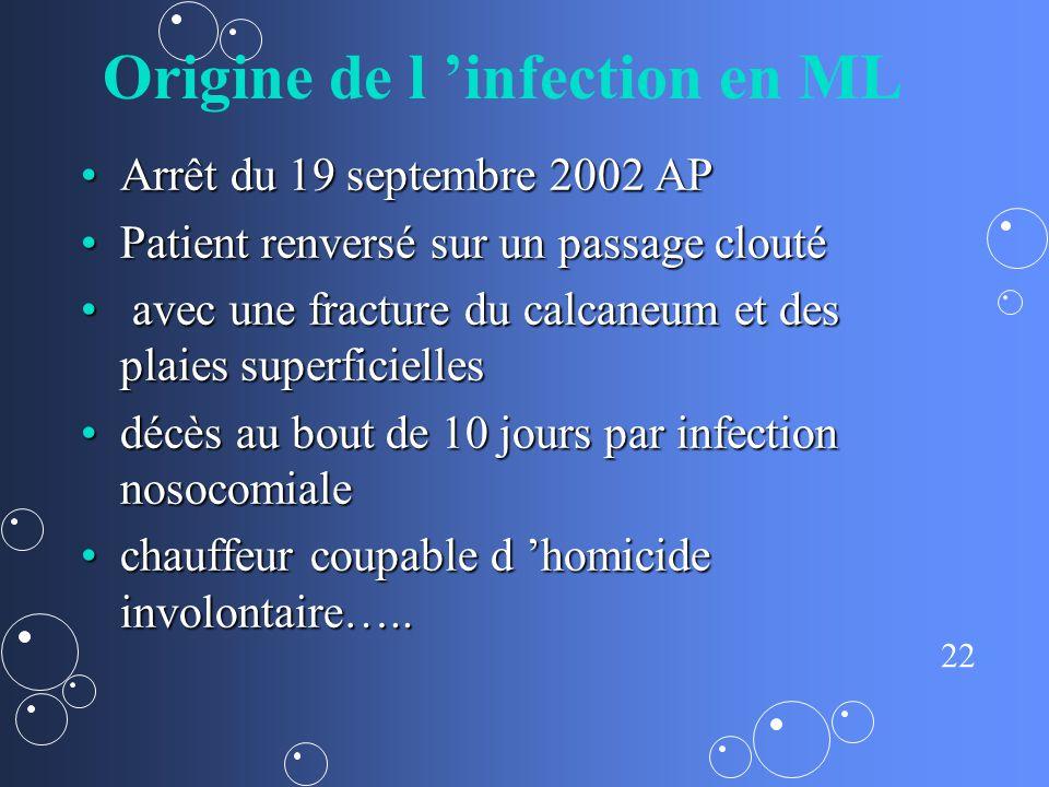 22 Origine de l infection en ML Arrêt du 19 septembre 2002 APArrêt du 19 septembre 2002 AP Patient renversé sur un passage cloutéPatient renversé sur