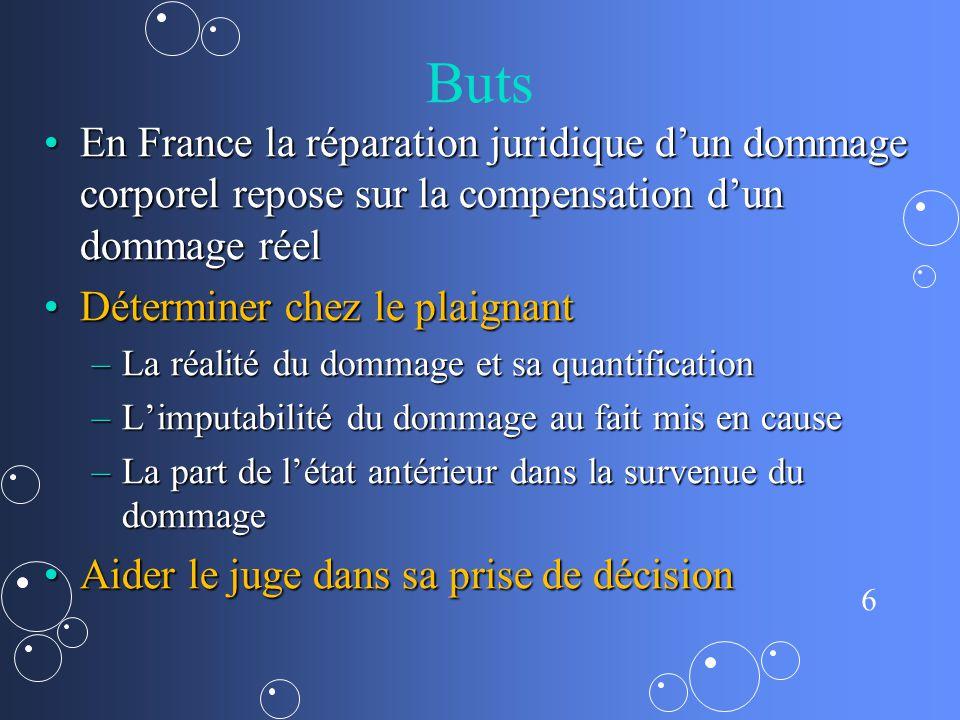 6 Buts En France la réparation juridique dun dommage corporel repose sur la compensation dun dommage réelEn France la réparation juridique dun dommage