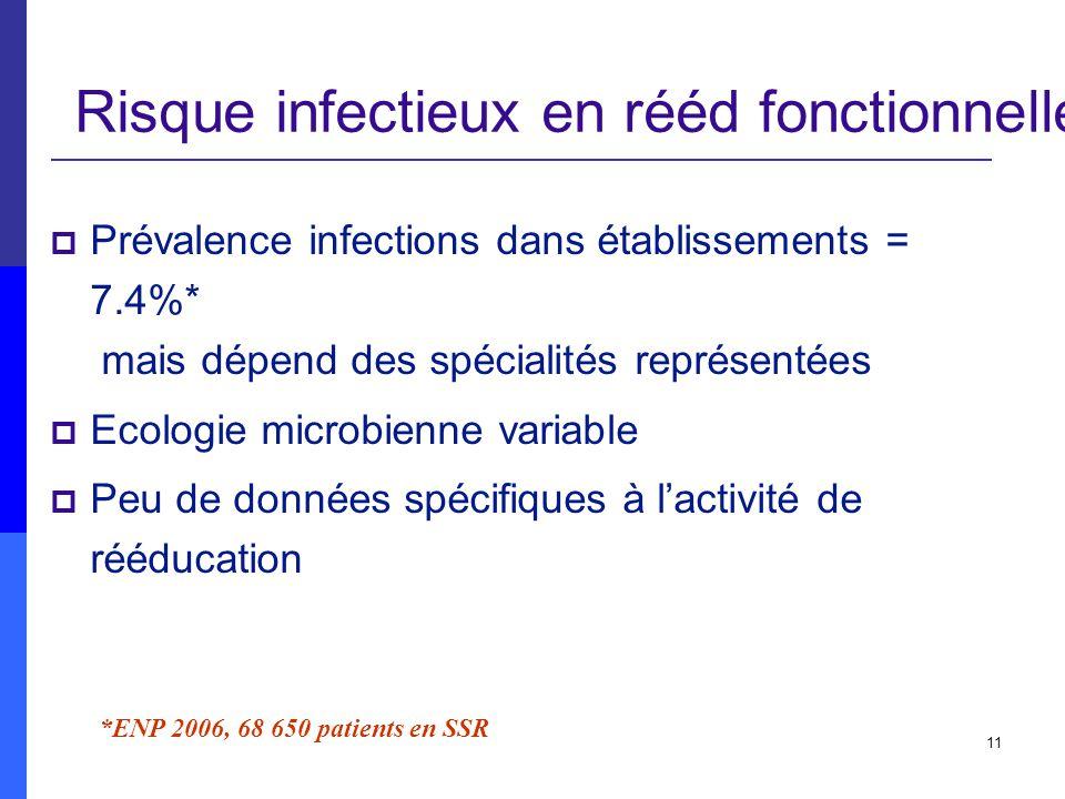11 Risque infectieux en rééd fonctionnelle Prévalence infections dans établissements = 7.4%* mais dépend des spécialités représentées Ecologie microbi