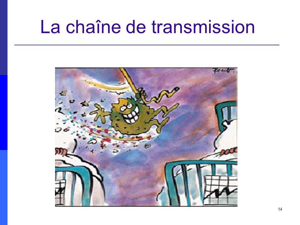 14 La chaîne de transmission