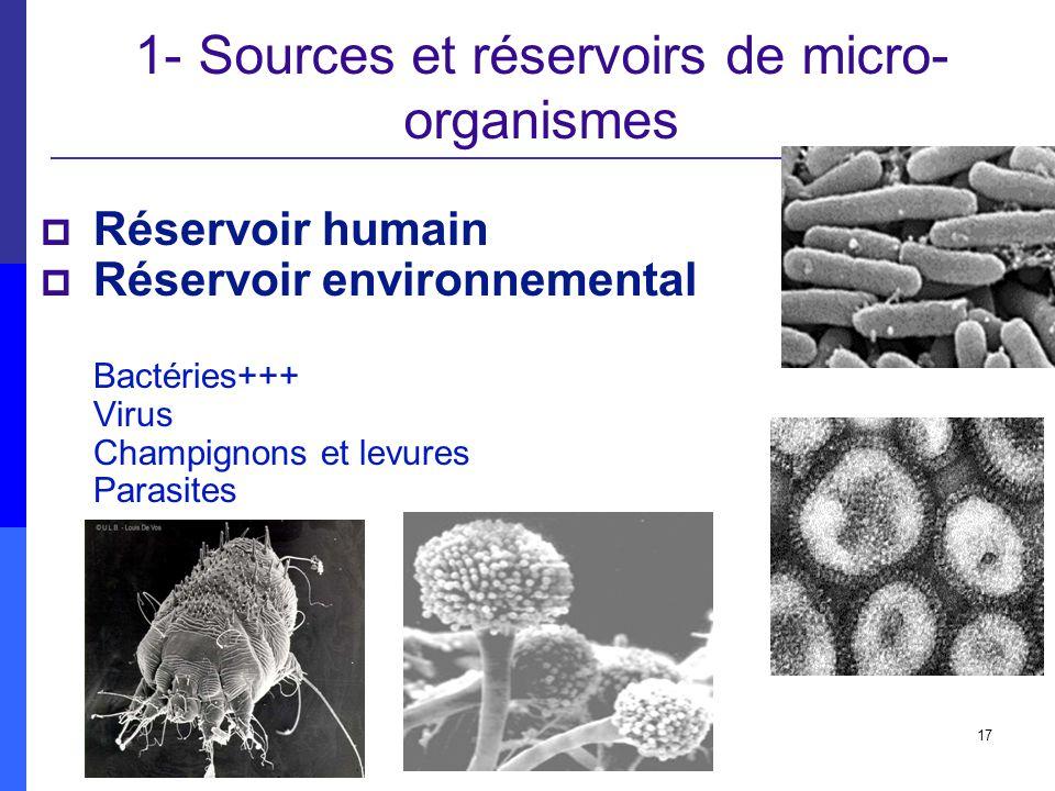 17 1- Sources et réservoirs de micro- organismes Réservoir humain Réservoir environnemental Bactéries+++ Virus Champignons et levures Parasites