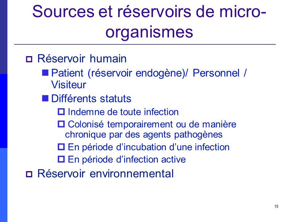 18 Sources et réservoirs de micro- organismes Réservoir humain Patient (réservoir endogène)/ Personnel / Visiteur Différents statuts Indemne de toute