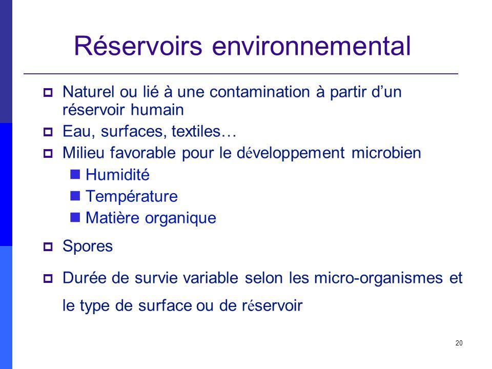 20 Réservoirs environnemental Naturel ou lié à une contamination à partir dun réservoir humain Eau, surfaces, textiles… Milieu favorable pour le d é v