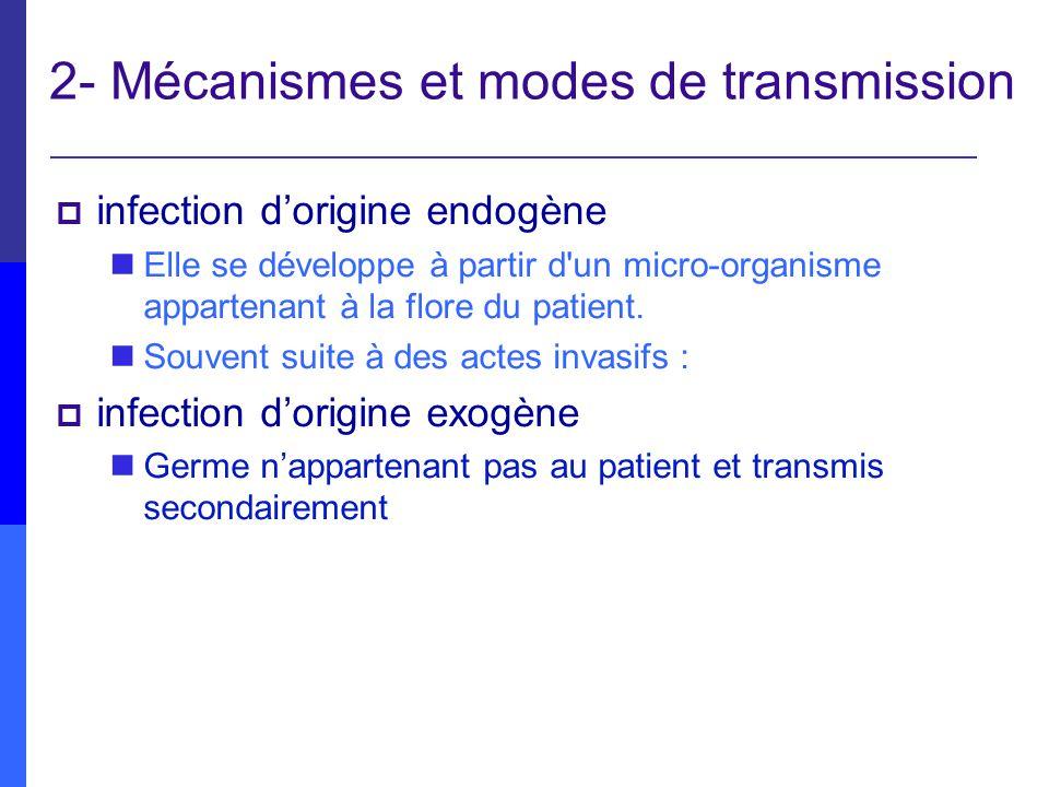 2- Mécanismes et modes de transmission infection dorigine endogène Elle se développe à partir d'un micro-organisme appartenant à la flore du patient.