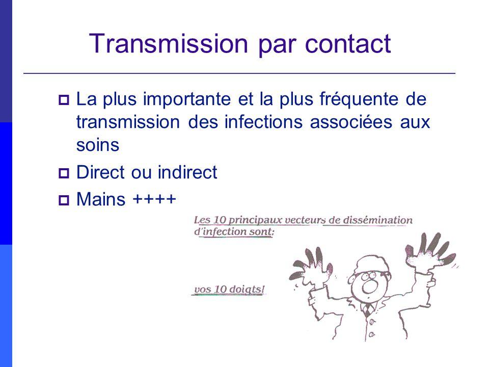 Transmission par contact La plus importante et la plus fréquente de transmission des infections associées aux soins Direct ou indirect Mains ++++