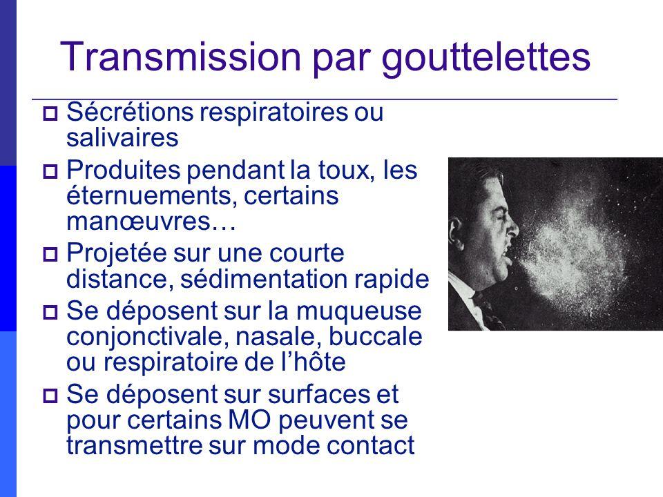 Transmission par gouttelettes Sécrétions respiratoires ou salivaires Produites pendant la toux, les éternuements, certains manœuvres… Projetée sur une