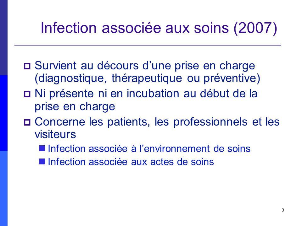 3 Infection associée aux soins (2007) Survient au décours dune prise en charge (diagnostique, thérapeutique ou préventive) Ni présente ni en incubatio