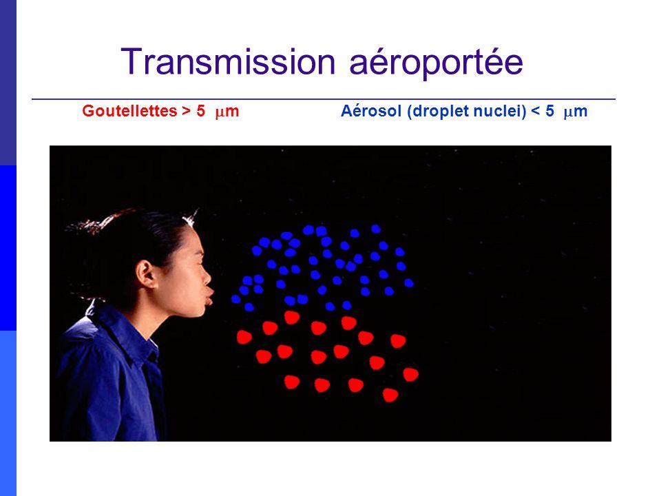Transmission aéroportée Goutellettes > 5 mAérosol (droplet nuclei) < 5 m