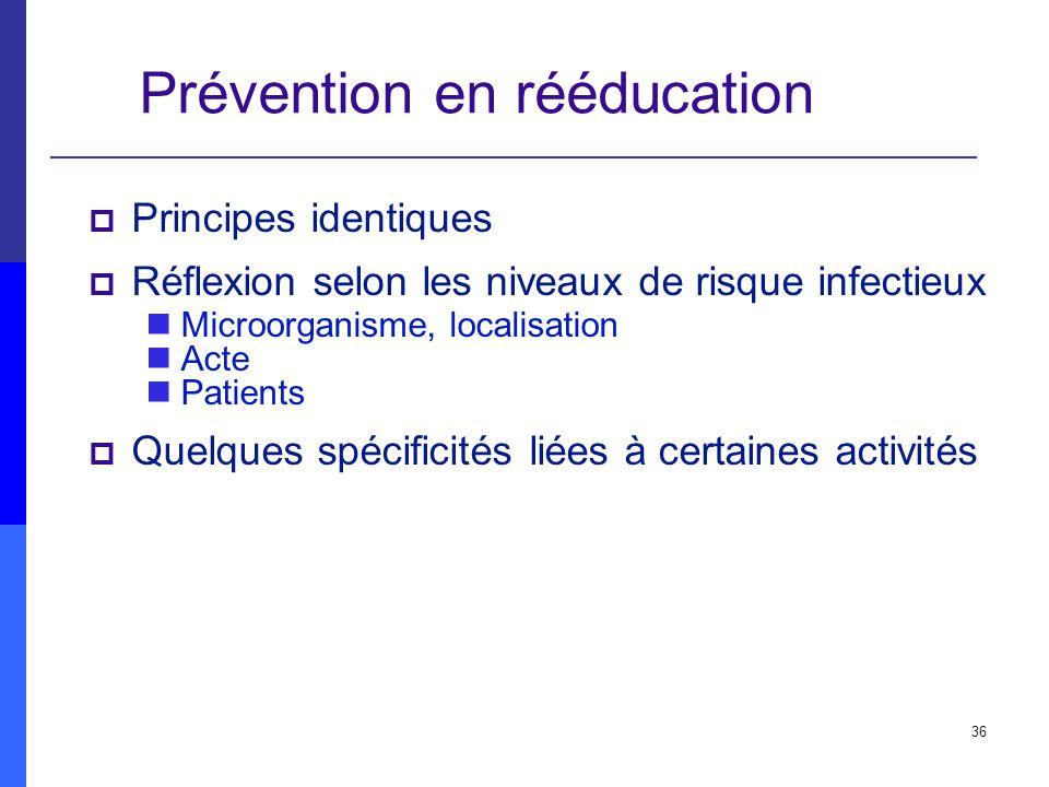 36 Prévention en rééducation Principes identiques Réflexion selon les niveaux de risque infectieux Microorganisme, localisation Acte Patients Quelques