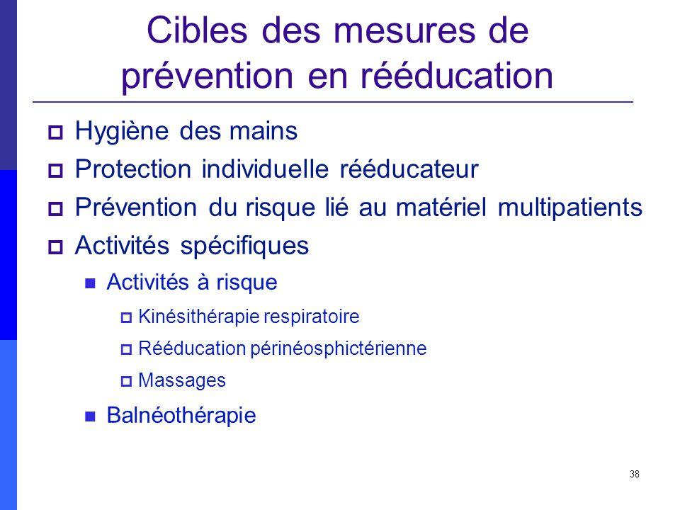 38 Cibles des mesures de prévention en rééducation Hygiène des mains Protection individuelle rééducateur Prévention du risque lié au matériel multipat