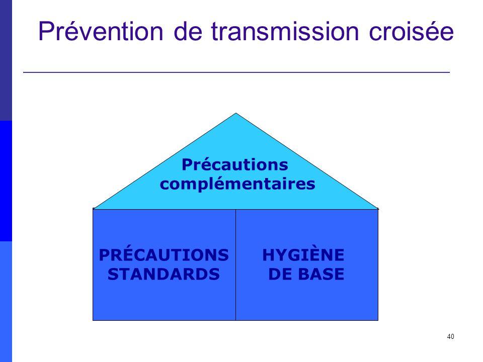 40 Prévention de transmission croisée HYGIÈNE DE BASE PRÉCAUTIONS STANDARDS Précautions complémentaires