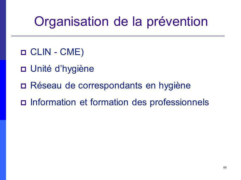 44 Organisation de la prévention CLIN - CME) Unité dhygiène Réseau de correspondants en hygiène Information et formation des professionnels