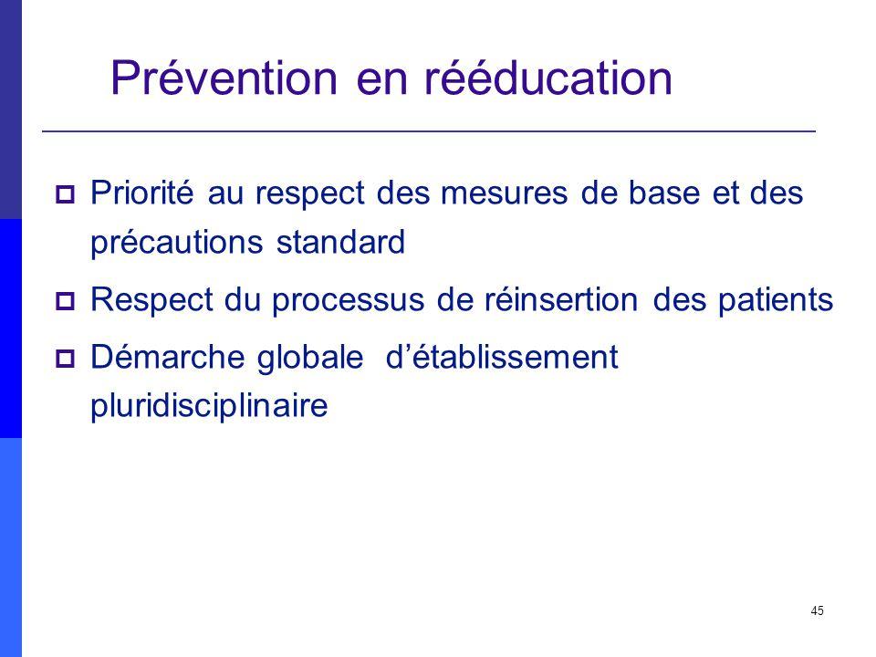 45 Prévention en rééducation Priorité au respect des mesures de base et des précautions standard Respect du processus de réinsertion des patients Déma