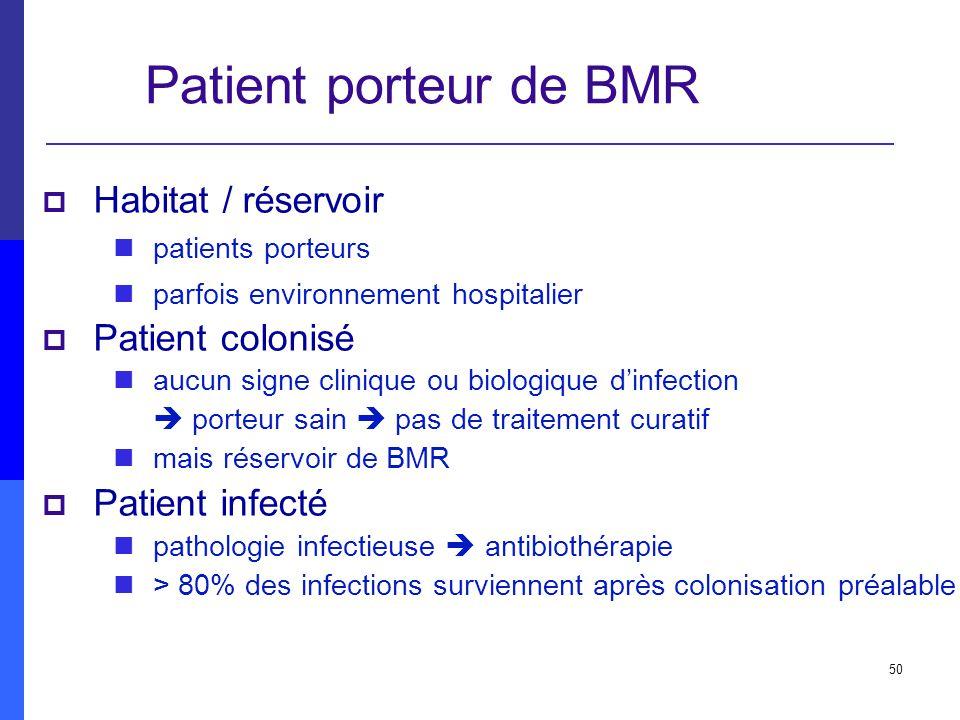 50 Patient porteur de BMR Habitat / réservoir patients porteurs parfois environnement hospitalier Patient colonisé aucun signe clinique ou biologique