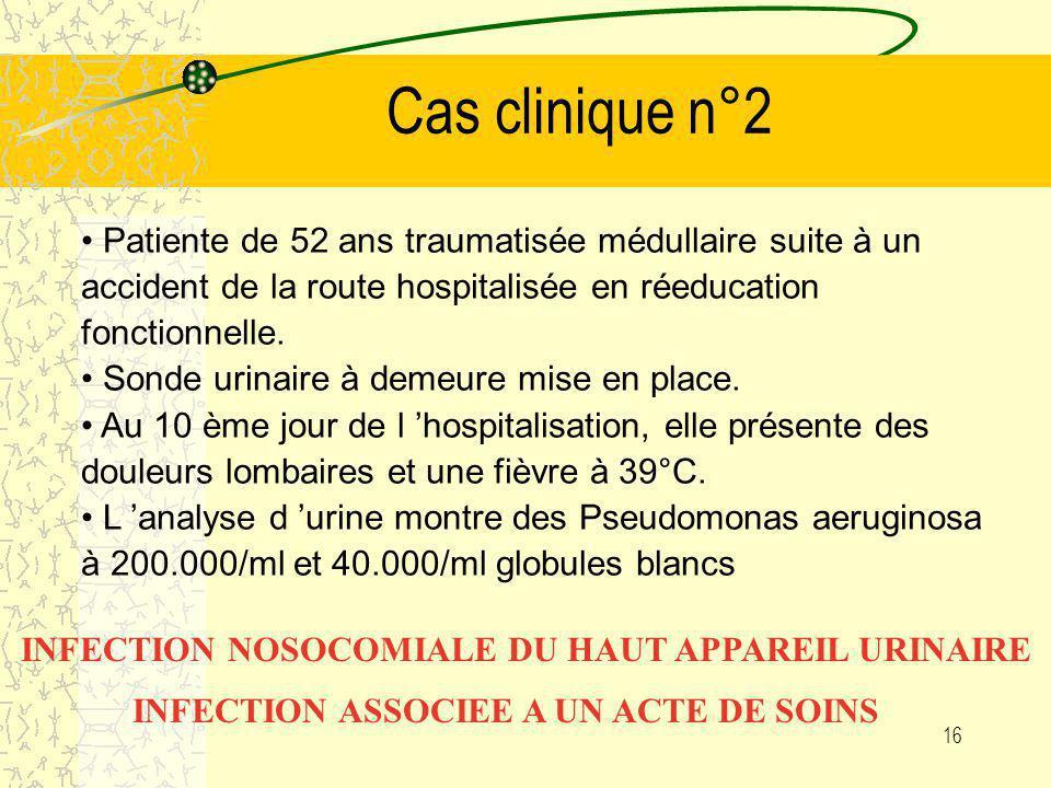 15 Cas clinique n°1 Mr X, patient de 72 ans Infiltration de corticoïdes retard dans larticulation de lépaule (arthrose) au cabinet du rhumatologue 5 j