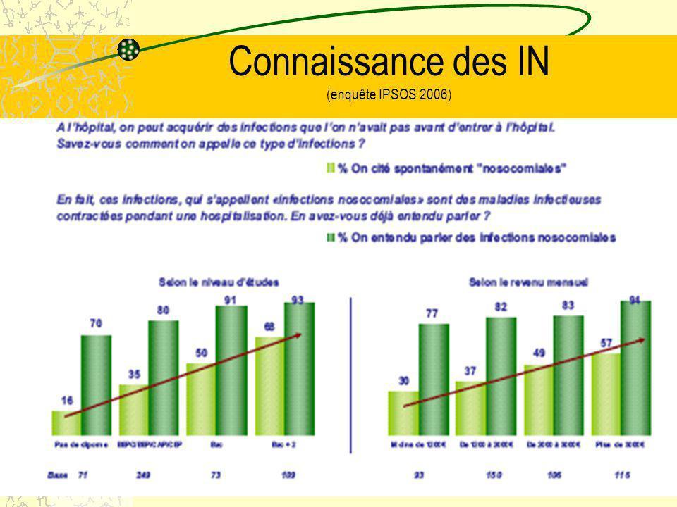 1 Nouvelles définitions des infections nosocomiales Formation des référents en hygiène 2010 Dr N.LUGAGNE DELPON CHR nord Dr Xavier VERDEIL CHU Toulous