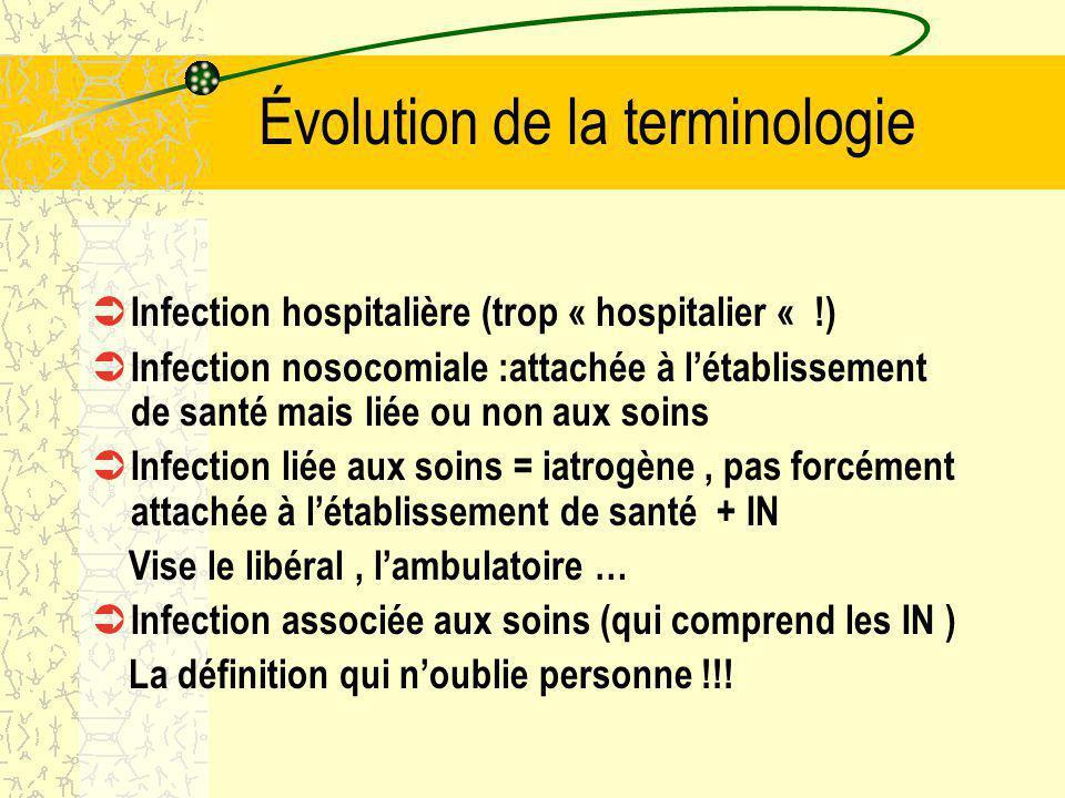 Évolution de la terminologie Infection hospitalière (trop « hospitalier « !) Infection nosocomiale :attachée à létablissement de santé mais liée ou non aux soins Infection liée aux soins = iatrogène, pas forcément attachée à létablissement de santé + IN Vise le libéral, lambulatoire … Infection associée aux soins (qui comprend les IN ) La définition qui noublie personne !!!