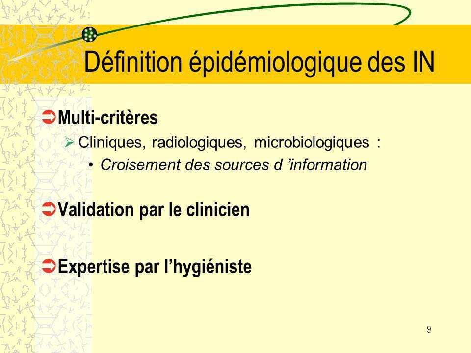 9 Définition épidémiologique des IN Multi-critères Cliniques, radiologiques, microbiologiques : Croisement des sources d information Validation par le clinicien Expertise par lhygiéniste