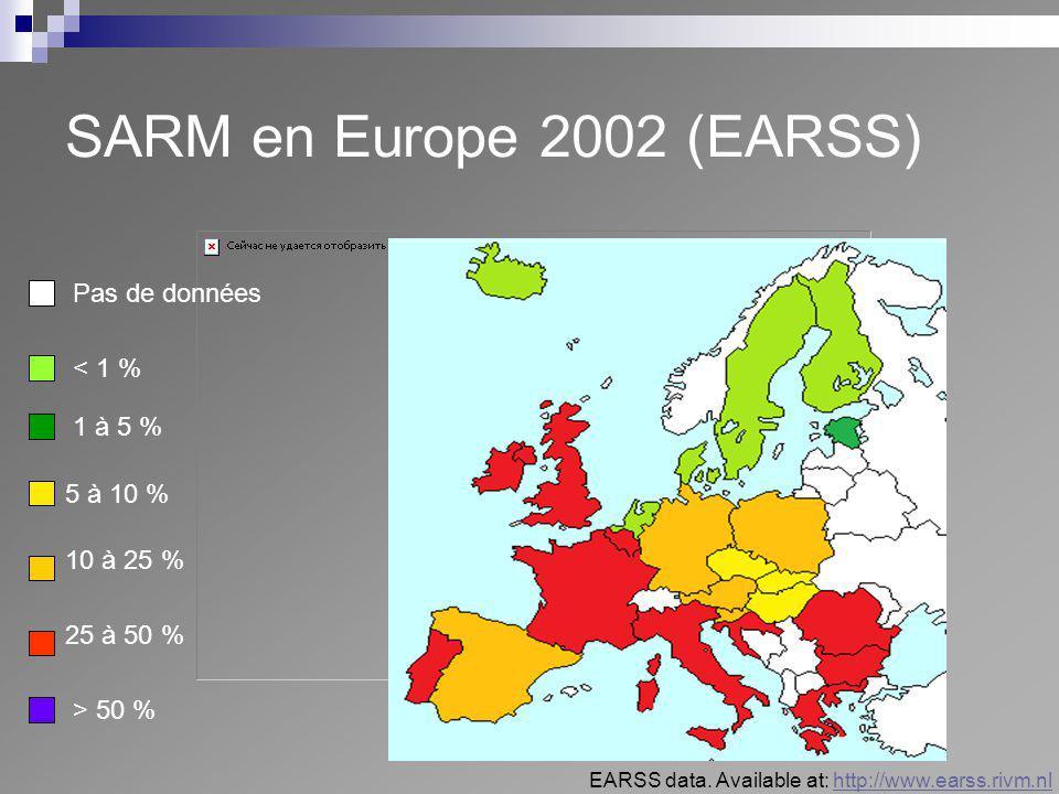 SARM en Europe 2002 (EARSS) Pas de données < 1 % 1 à 5 % 10 à 25 % 25 à 50 % > 50 % 5 à 10 % EARSS data. Available at: http://www.earss.rivm.nlhttp://