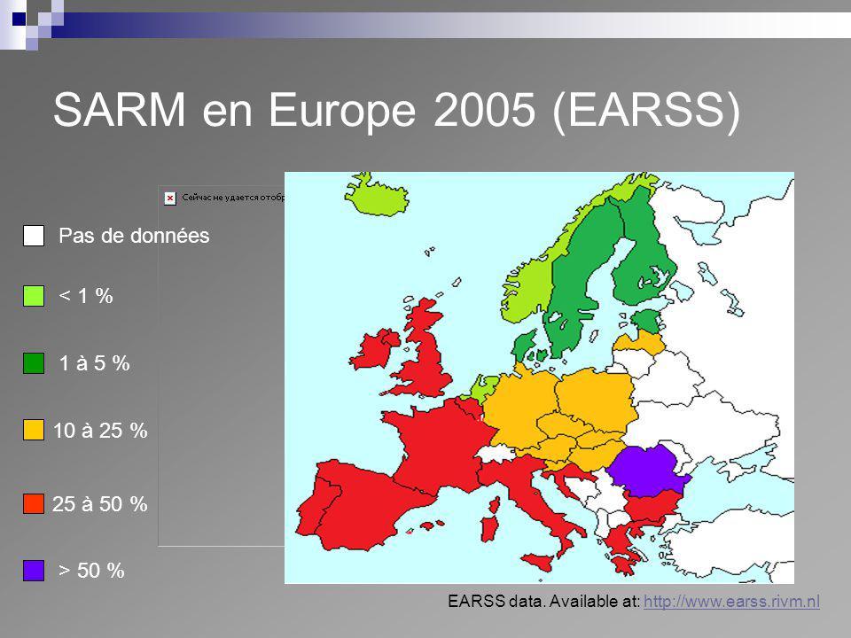 SARM en Europe 2005 (EARSS) Pas de données < 1 % 1 à 5 % 10 à 25 % 25 à 50 % > 50 % EARSS data. Available at: http://www.earss.rivm.nlhttp://www.earss