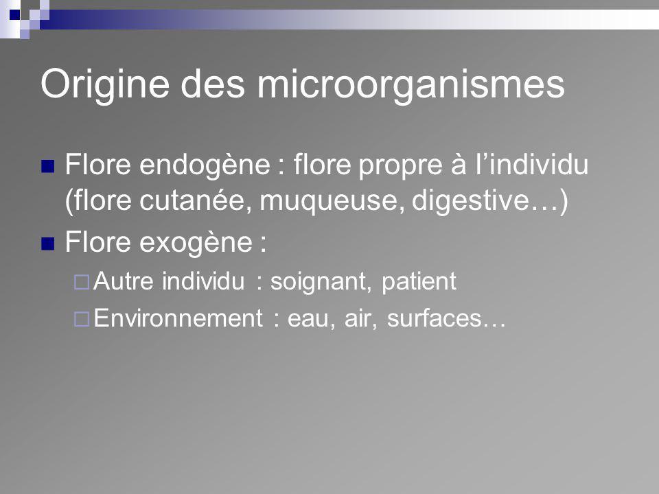 Corps humain : 10 13 cellules – 10 14 bactéries Peau : Staphylocoques Coryne… Flore digestive : Enterobactéries, Ana (CD) Enterocoque… VAS : Strepto, Neisseria, ana… Flore génitale : Lactob, strepto, enteroB… Flore endogène