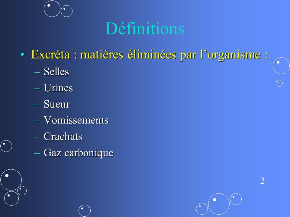2 Définitions Excréta : matières éliminées par lorganisme :Excréta : matières éliminées par lorganisme : –Selles –Urines –Sueur –Vomissements –Crachat