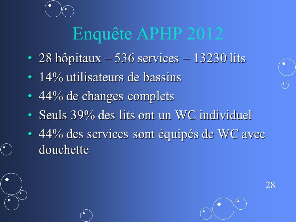 28 Enquête APHP 2012 28 hôpitaux – 536 services – 13230 lits28 hôpitaux – 536 services – 13230 lits 14% utilisateurs de bassins14% utilisateurs de bas