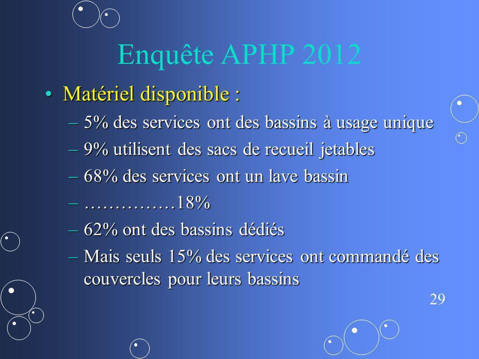 29 Enquête APHP 2012 Matériel disponible :Matériel disponible : –5% des services ont des bassins à usage unique –9% utilisent des sacs de recueil jeta