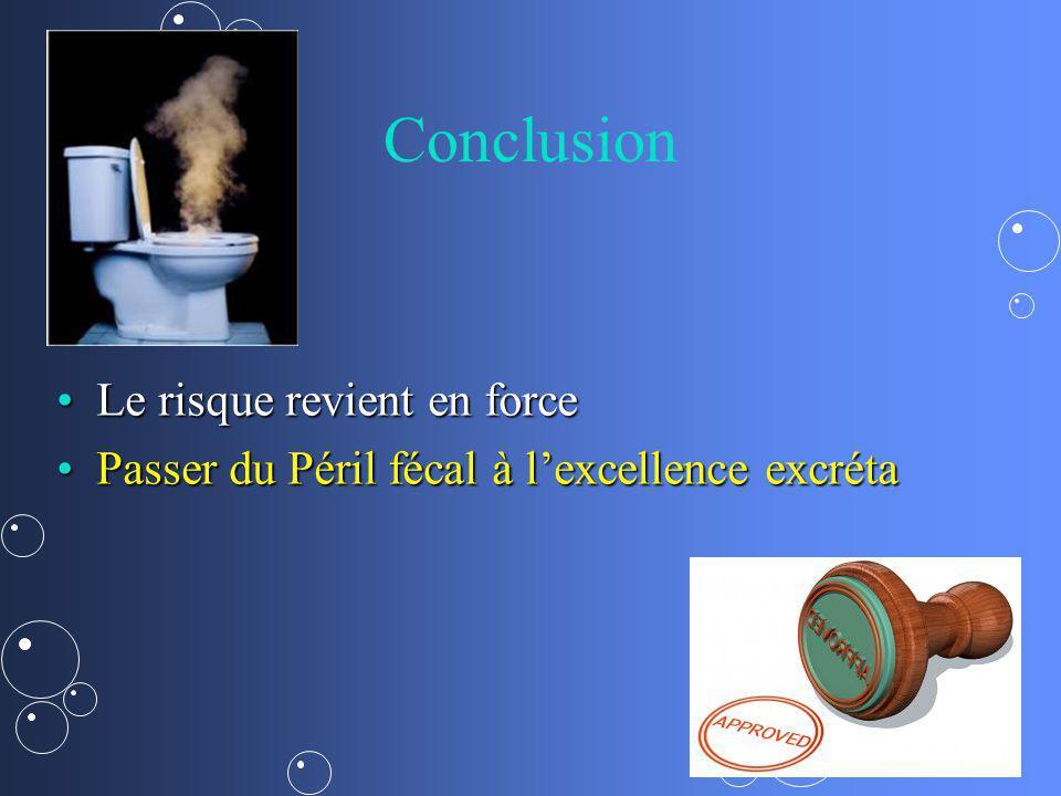 33 Conclusion Le risque revient en forceLe risque revient en force Passer du Péril fécal à lexcellence excrétaPasser du Péril fécal à lexcellence excr