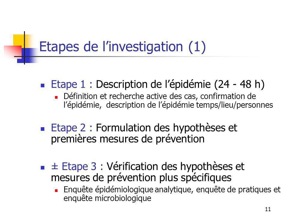 11 Etapes de linvestigation (1) Etape 1 : Description de lépidémie (24 - 48 h) Définition et recherche active des cas, confirmation de lépidémie, desc