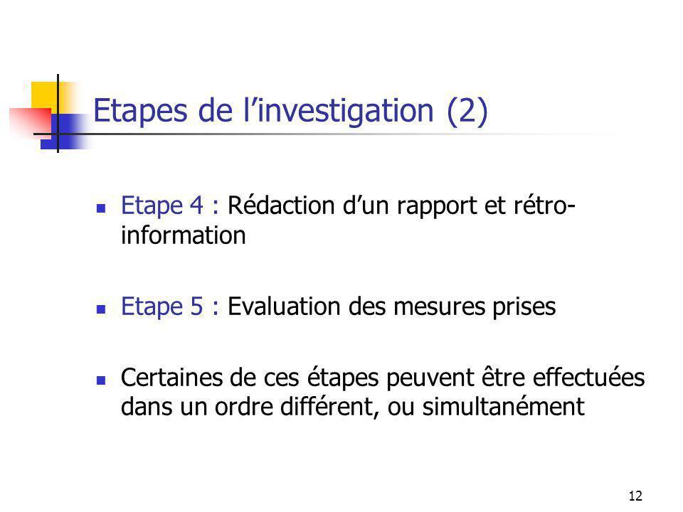 12 Etapes de linvestigation (2) Etape 4 : Rédaction dun rapport et rétro- information Etape 5 : Evaluation des mesures prises Certaines de ces étapes