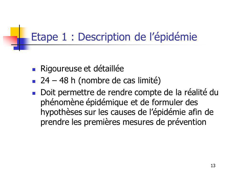 13 Etape 1 : Description de lépidémie Rigoureuse et détaillée 24 – 48 h (nombre de cas limité) Doit permettre de rendre compte de la réalité du phénom