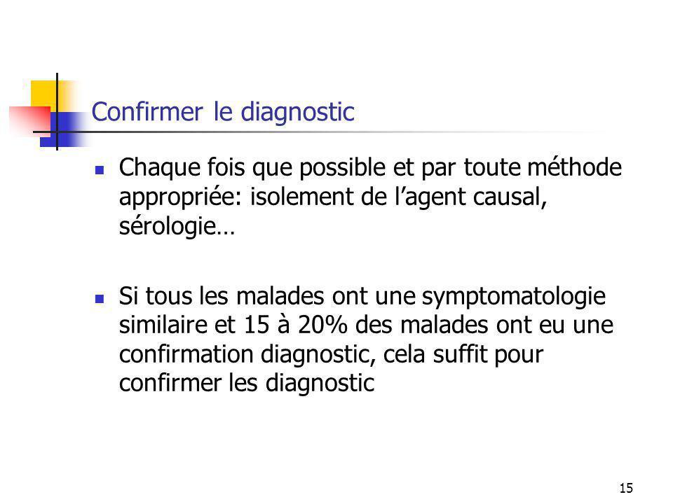 15 Confirmer le diagnostic Chaque fois que possible et par toute méthode appropriée: isolement de lagent causal, sérologie… Si tous les malades ont un