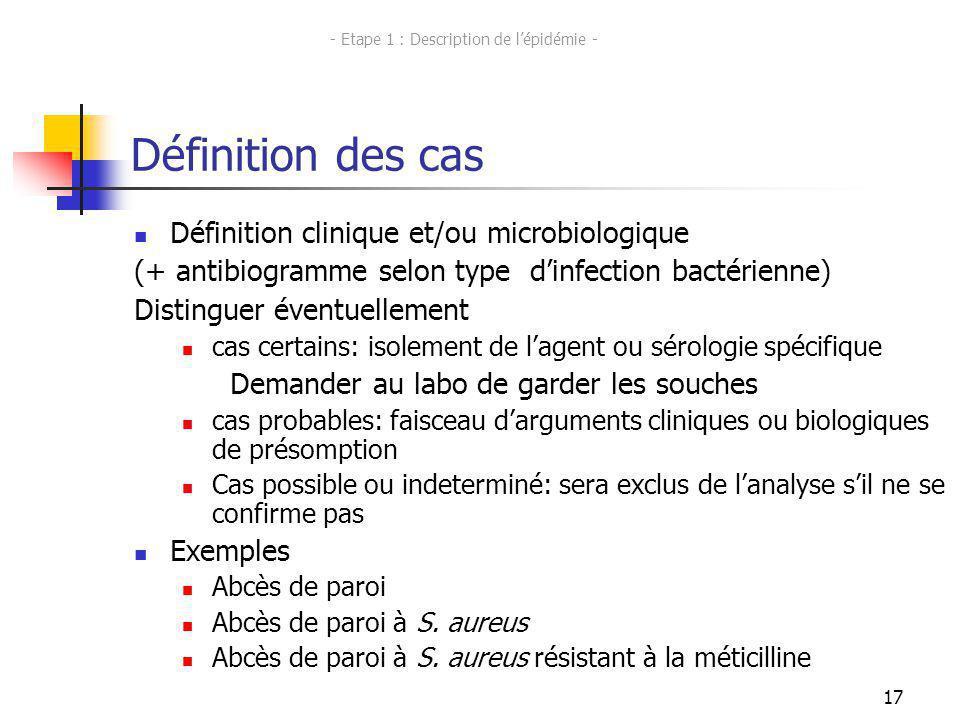 17 Définition des cas Définition clinique et/ou microbiologique (+ antibiogramme selon type dinfection bactérienne) Distinguer éventuellement cas cert