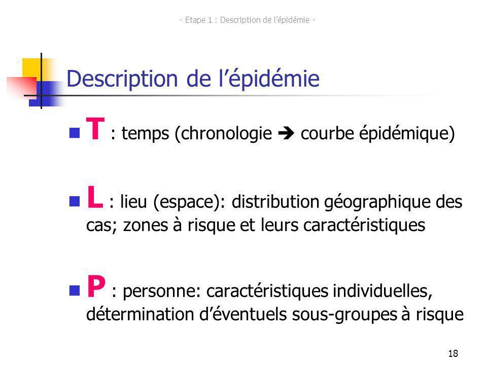 18 Description de lépidémie T : temps (chronologie courbe épidémique) L : lieu (espace): distribution géographique des cas; zones à risque et leurs ca